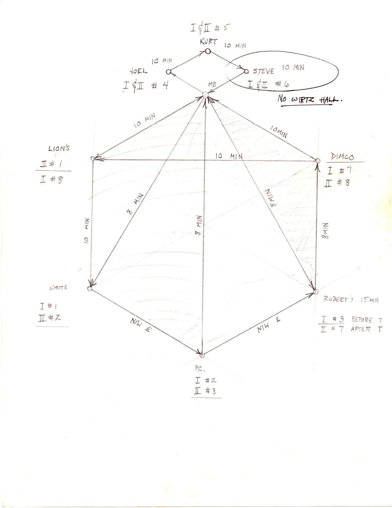 ArtBus route timing refinements, 1985